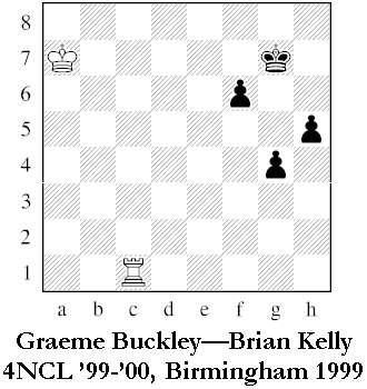 Buckley-Kelly, 4NCL '99-'00
