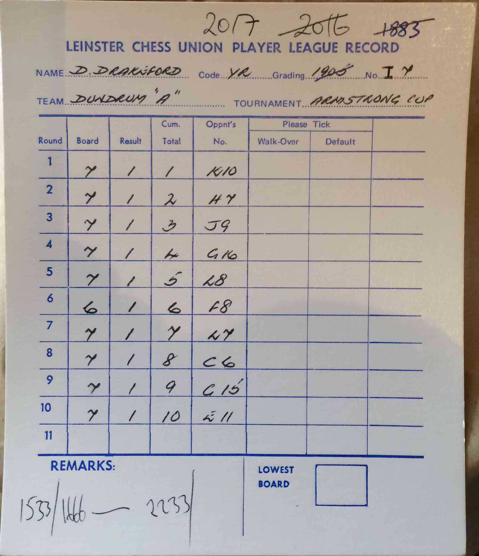 David Drakeford Armstrong Cup record 1985